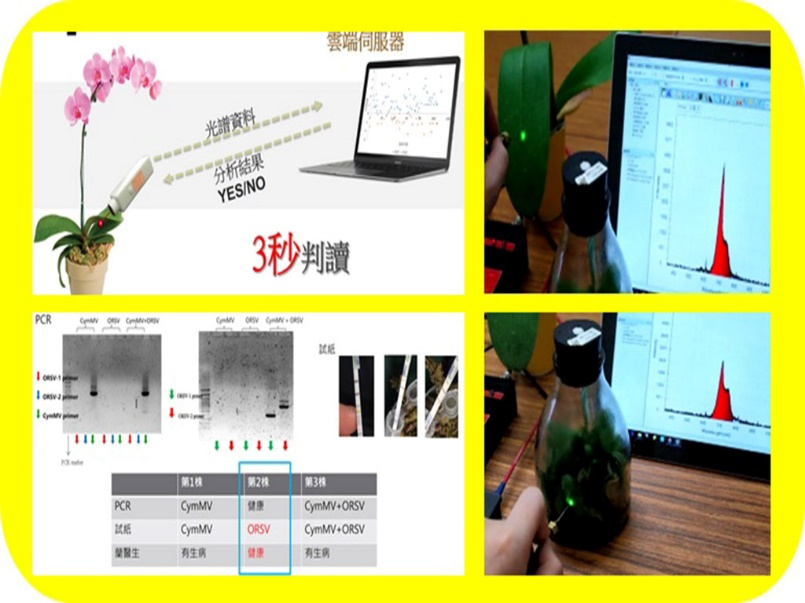 Consumables-free, remote,rapid optical detection of plant pathogensDr. Lan
