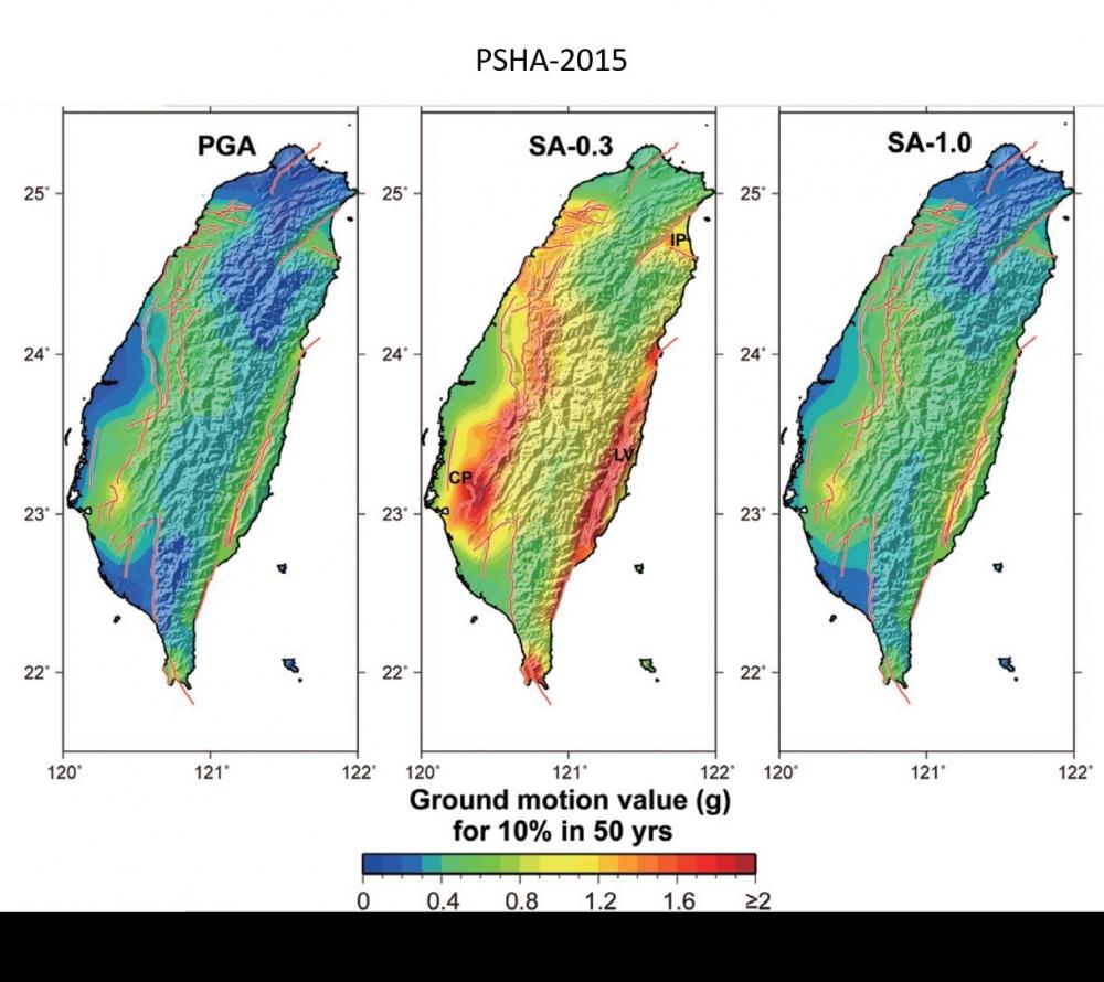 地震危害潛勢及預報機率系統