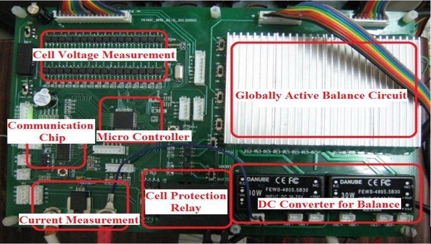主動式放電平衡增程裝置及其控制方法