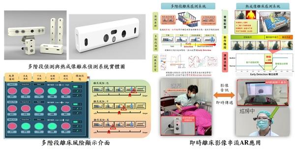 智慧照護:當離床預警系統遇上擴增實境AR