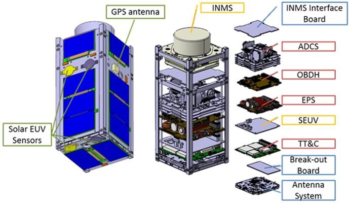 鳳凰立方衛星 掌握航太關鍵技術